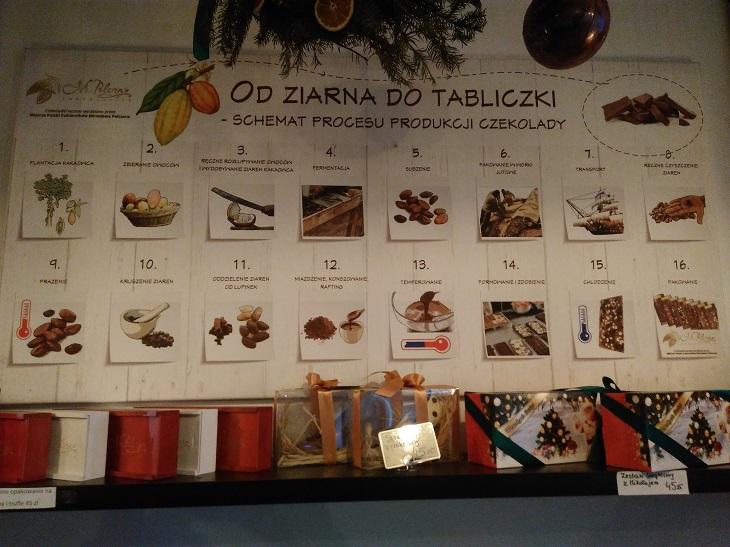 Zespół Szkół w Chorzelowie Niezapomniane warsztaty czekoladowe uczniów klas czwartych